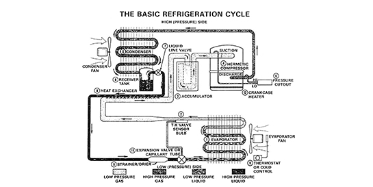 Heuch Refrigeration Cycle